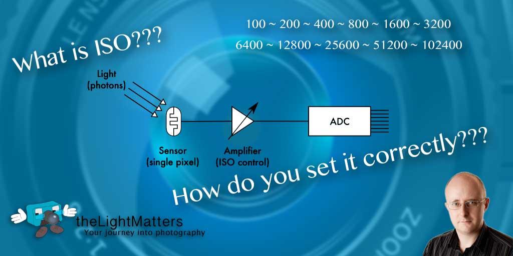 Camera Sensor ISO Setting
