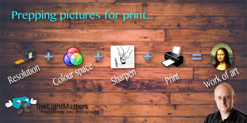 Printing your images -- successfully prepare for printing