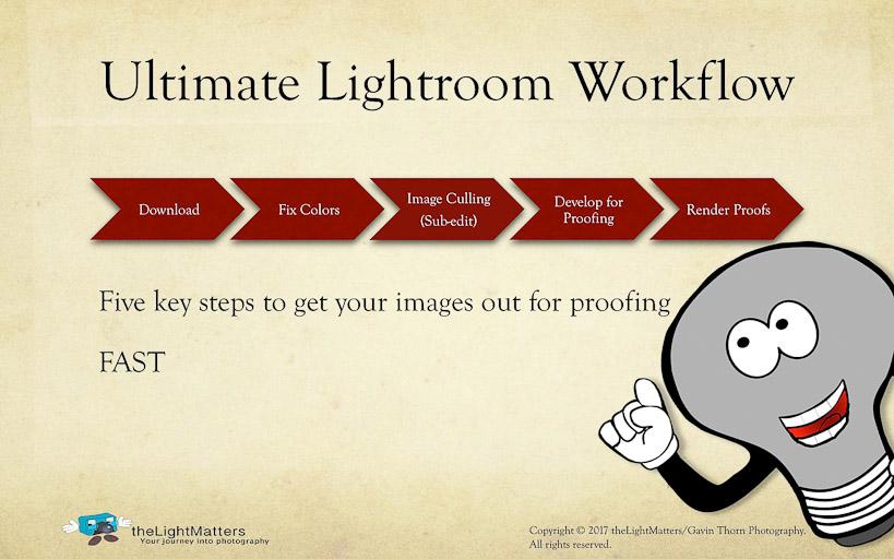 Ultimate Lightroom Workflow -- Fast, efficient post production